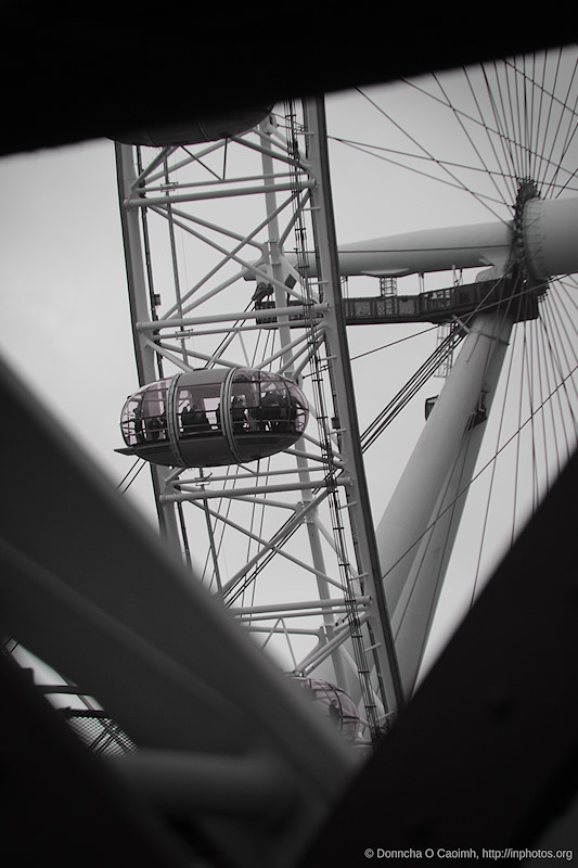 All Aboard the London Eye